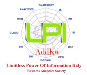 Logo AddKw Italy sProductos